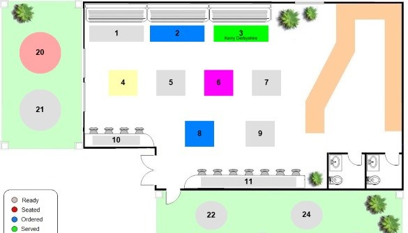 Restaurant Module & Table Layout